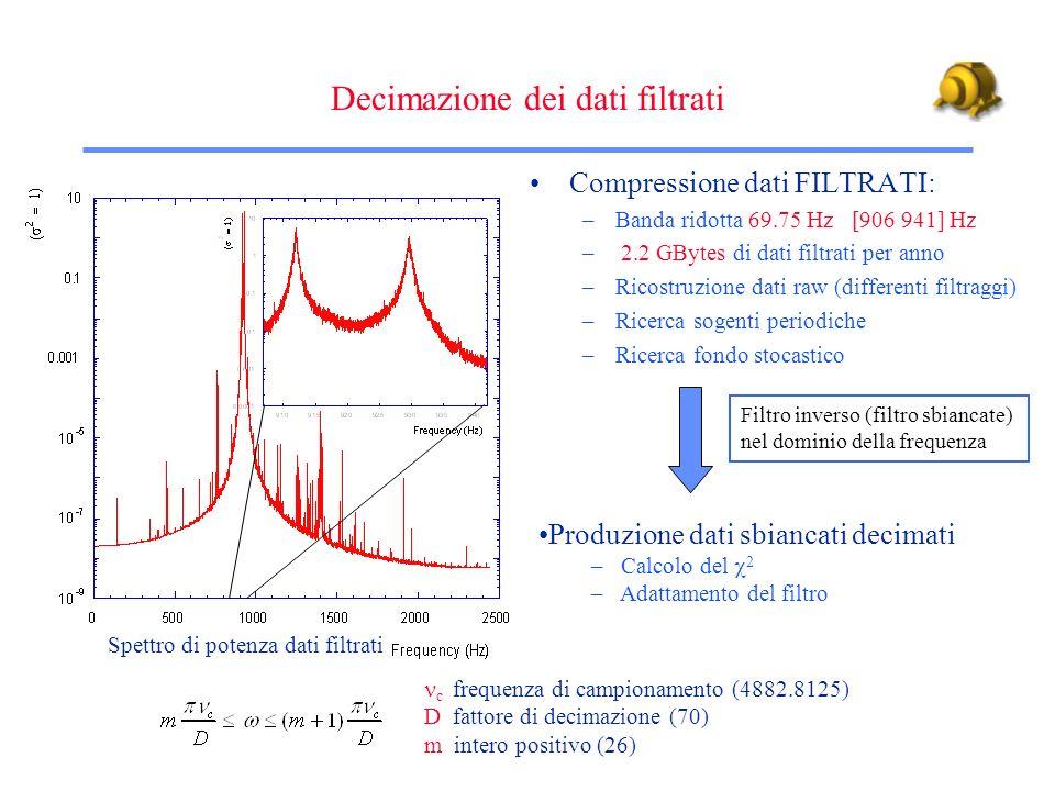 Decimazione dei dati filtrati
