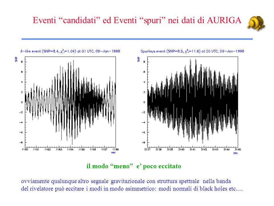 Eventi candidati ed Eventi spuri nei dati di AURIGA