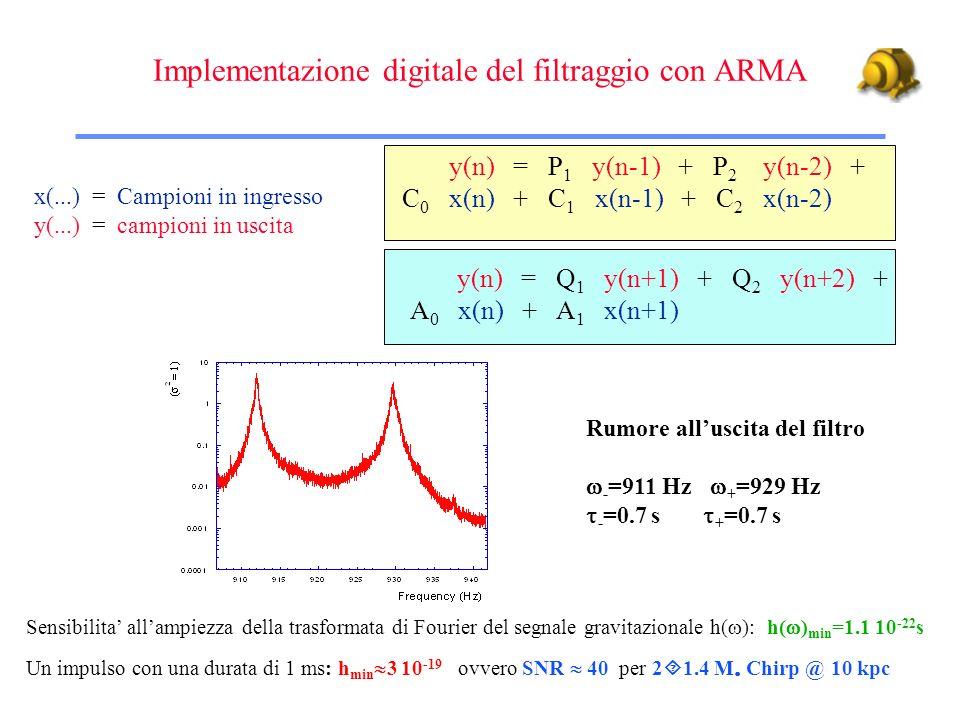 Implementazione digitale del filtraggio con ARMA