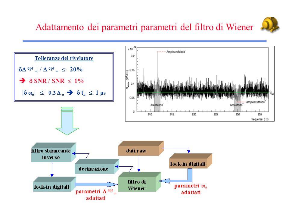 Adattamento dei parametri parametri del filtro di Wiener