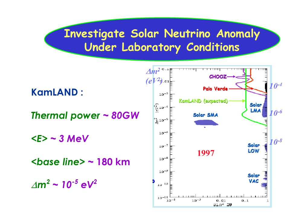 Investigate Solar Neutrino Anomaly Under Laboratory Conditions