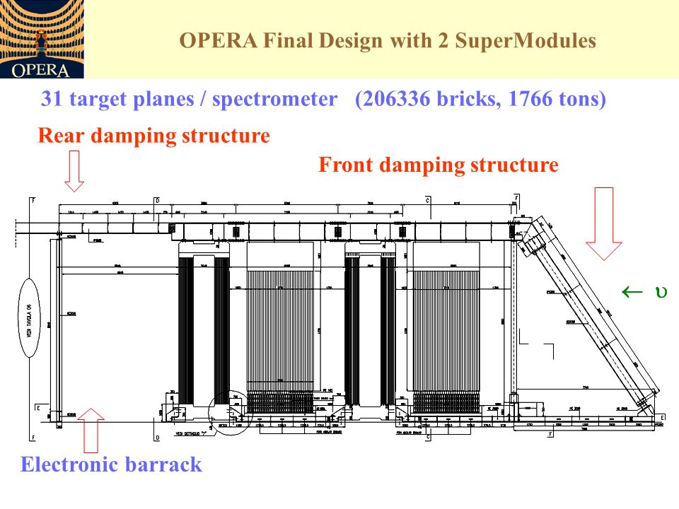 OPERA Final Design with 2 SuperModules