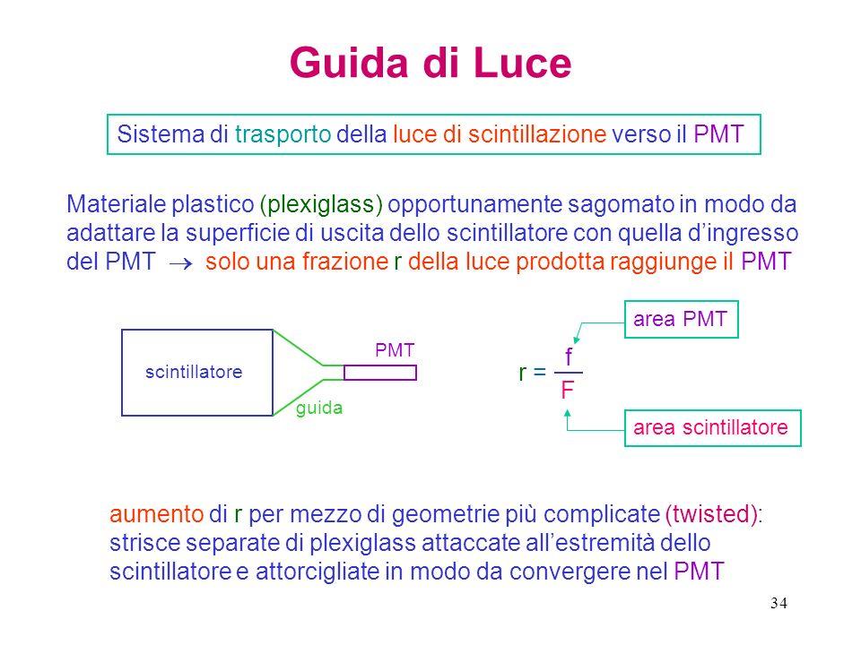 Guida di Luce Sistema di trasporto della luce di scintillazione verso il PMT.