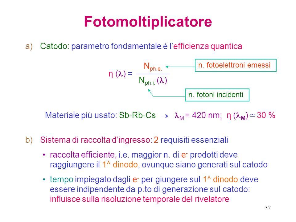 Fotomoltiplicatore Catodo: parametro fondamentale è l'efficienza quantica. η () = Nph.e. Nph.i. ()