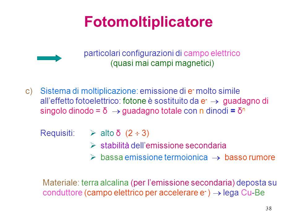 Fotomoltiplicatore particolari configurazioni di campo elettrico (quasi mai campi magnetici)