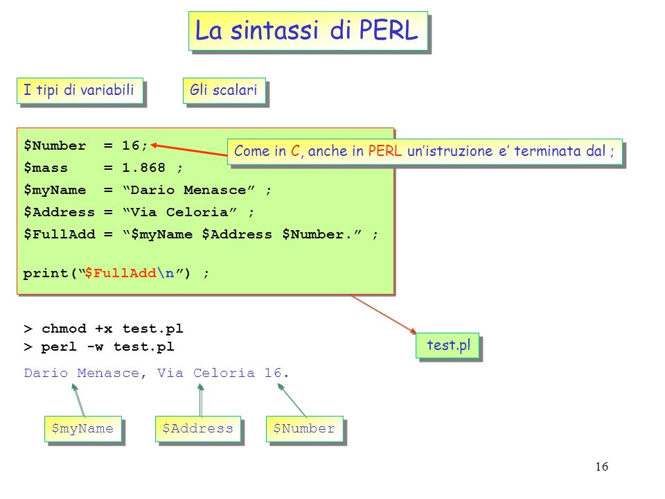 La sintassi di PERL I tipi di variabili Gli scalari test.pl