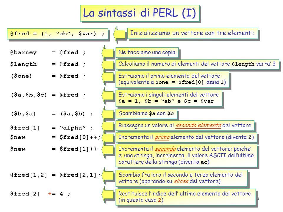 La sintassi di PERL (I) @fred = (1, ab , $var) ;
