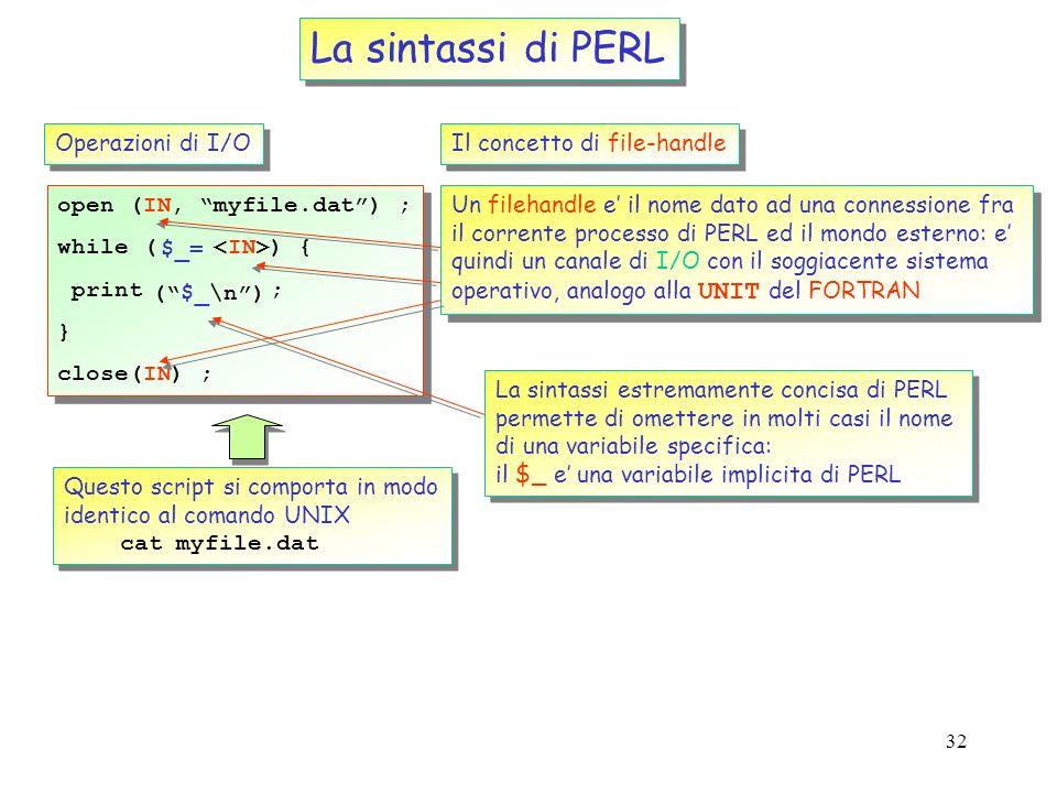 La sintassi di PERL Operazioni di I/O Il concetto di file-handle