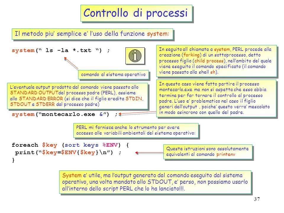 Controllo di processi Il metodo piu' semplice e' l'uso della funzione system: system( ) ;