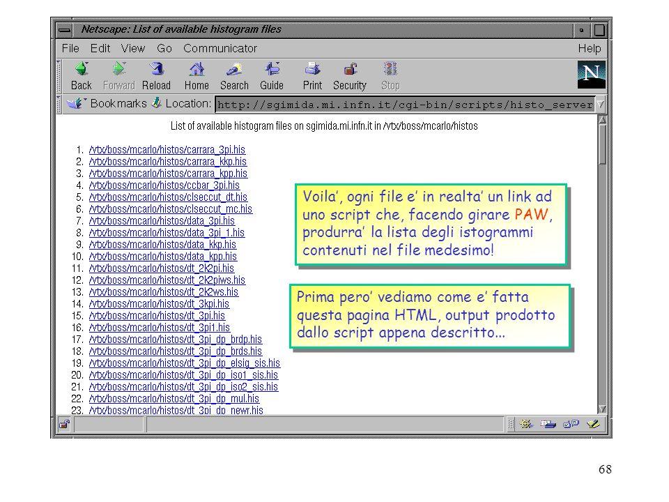 Voila', ogni file e' in realta' un link ad