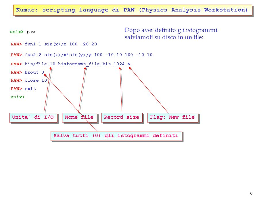Kumac: scripting language di PAW (Physics Analysis Workstation)