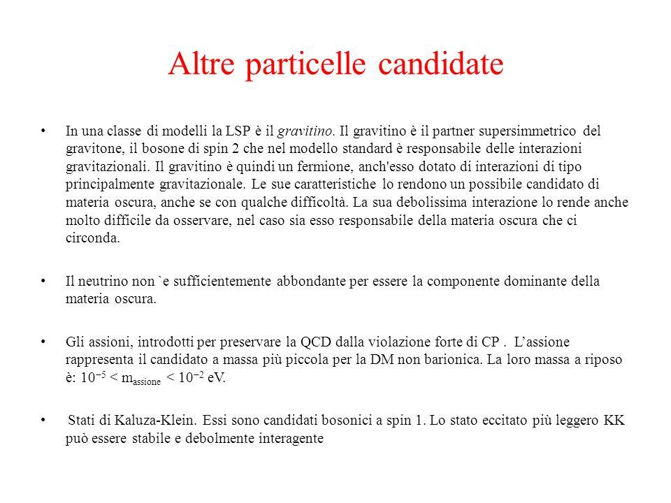 Altre particelle candidate