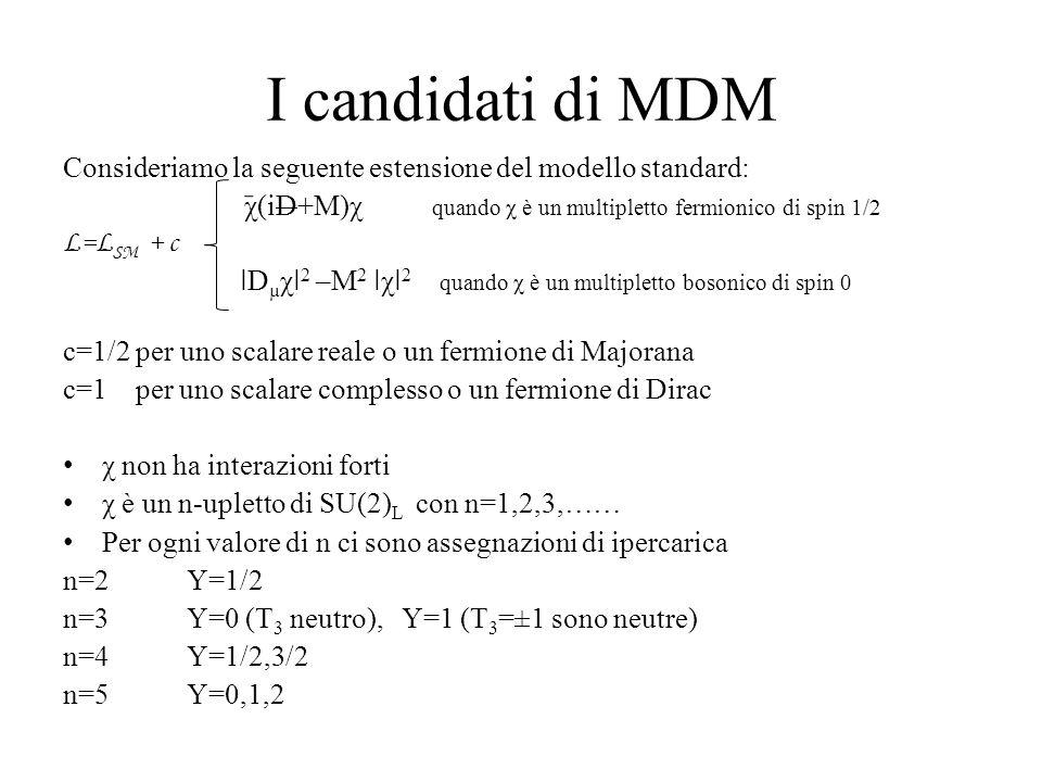 I candidati di MDM Consideriamo la seguente estensione del modello standard: χ(iD+M)χ quando χ è un multipletto fermionico di spin 1/2.