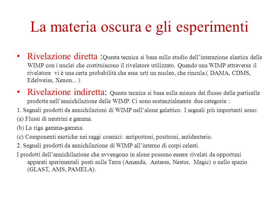 La materia oscura e gli esperimenti