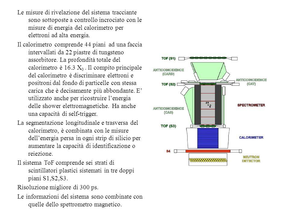 Le misure di rivelazione del sistema tracciante sono sottoposte a controllo incrociato con le misure di energia del calorimetro per elettroni ad alta energia.