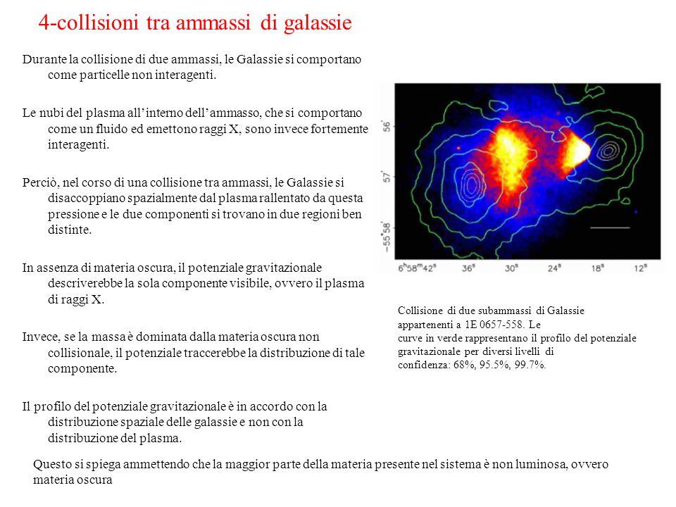 4-collisioni tra ammassi di galassie