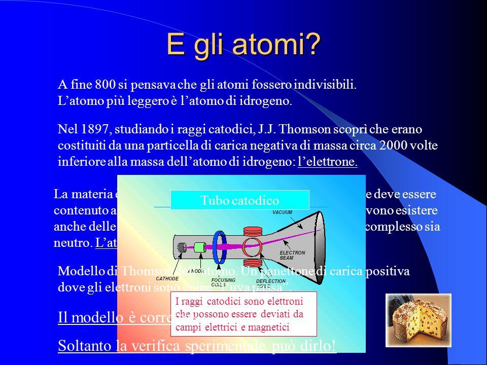 E gli atomi Il modello è corretto