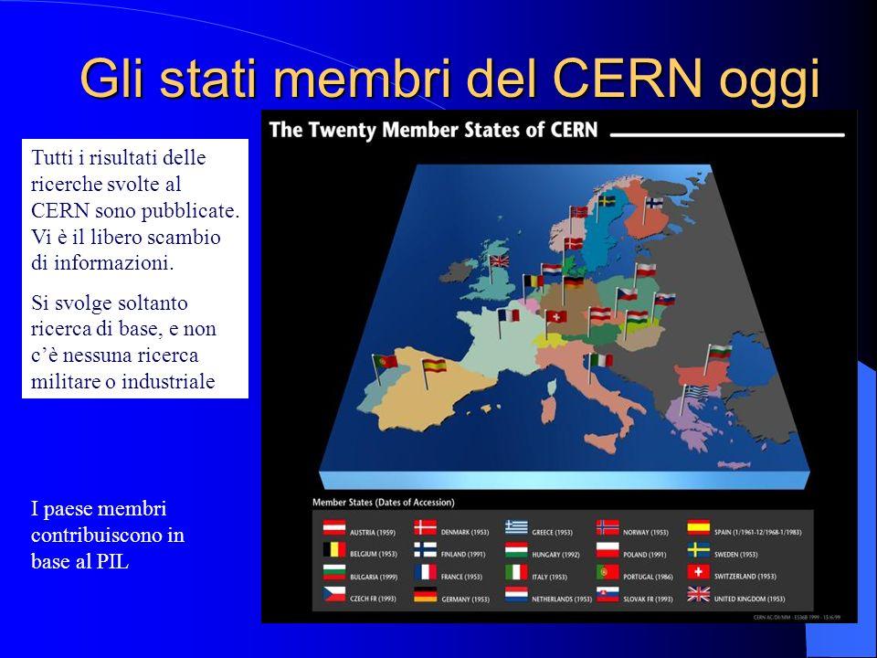 Gli stati membri del CERN oggi