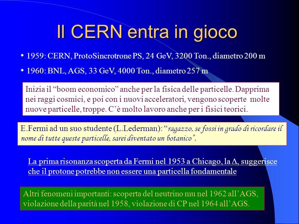Il CERN entra in gioco 1959: CERN, ProtoSincrotrone PS, 24 GeV, 3200 Ton., diametro 200 m. 1960: BNL, AGS, 33 GeV, 4000 Ton., diametro 257 m.
