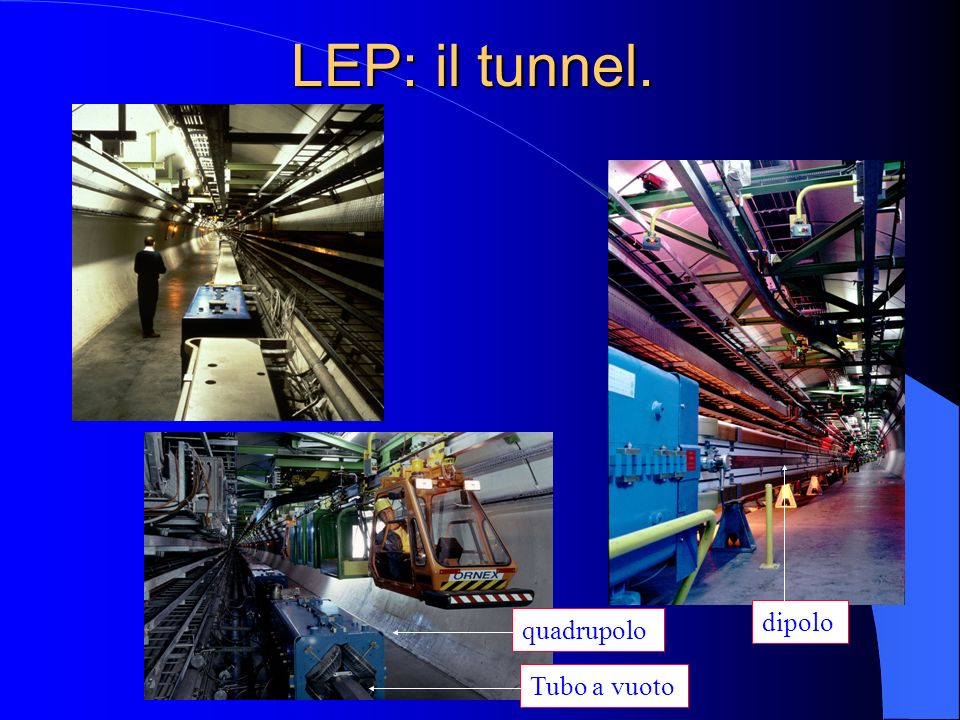 LEP: il tunnel. dipolo quadrupolo Tubo a vuoto