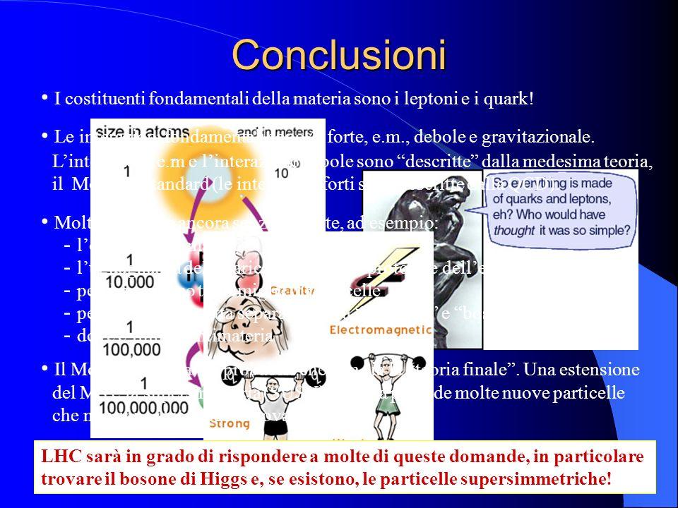Conclusioni I costituenti fondamentali della materia sono i leptoni e i quark!