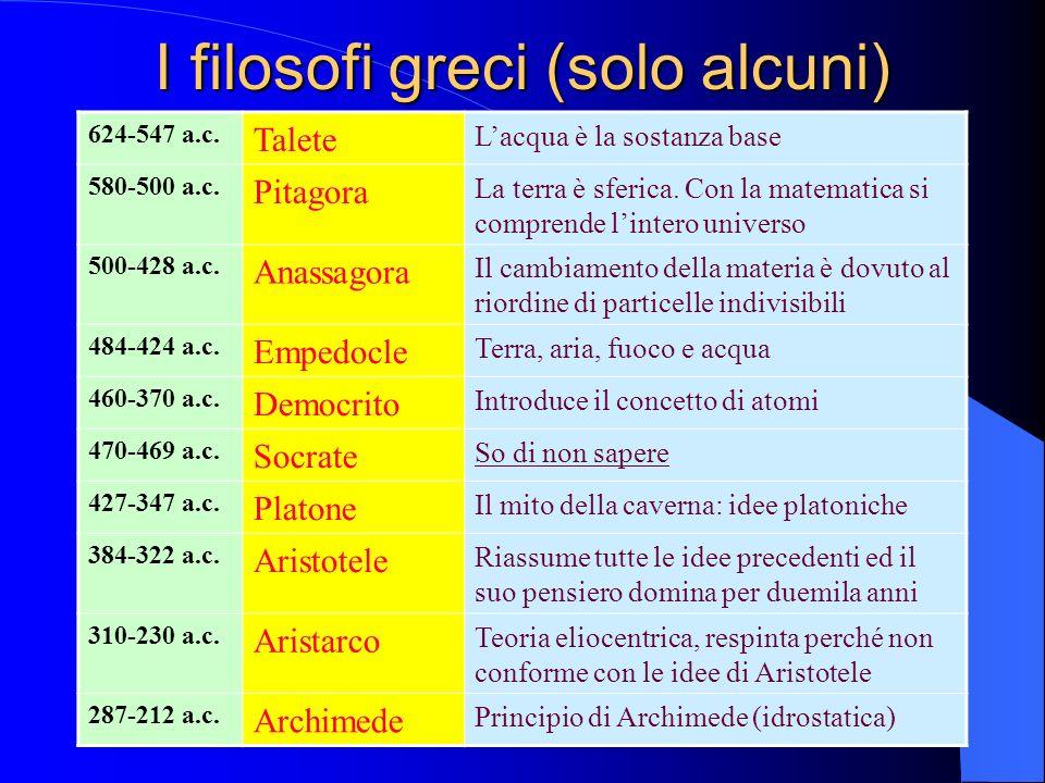 I filosofi greci (solo alcuni)