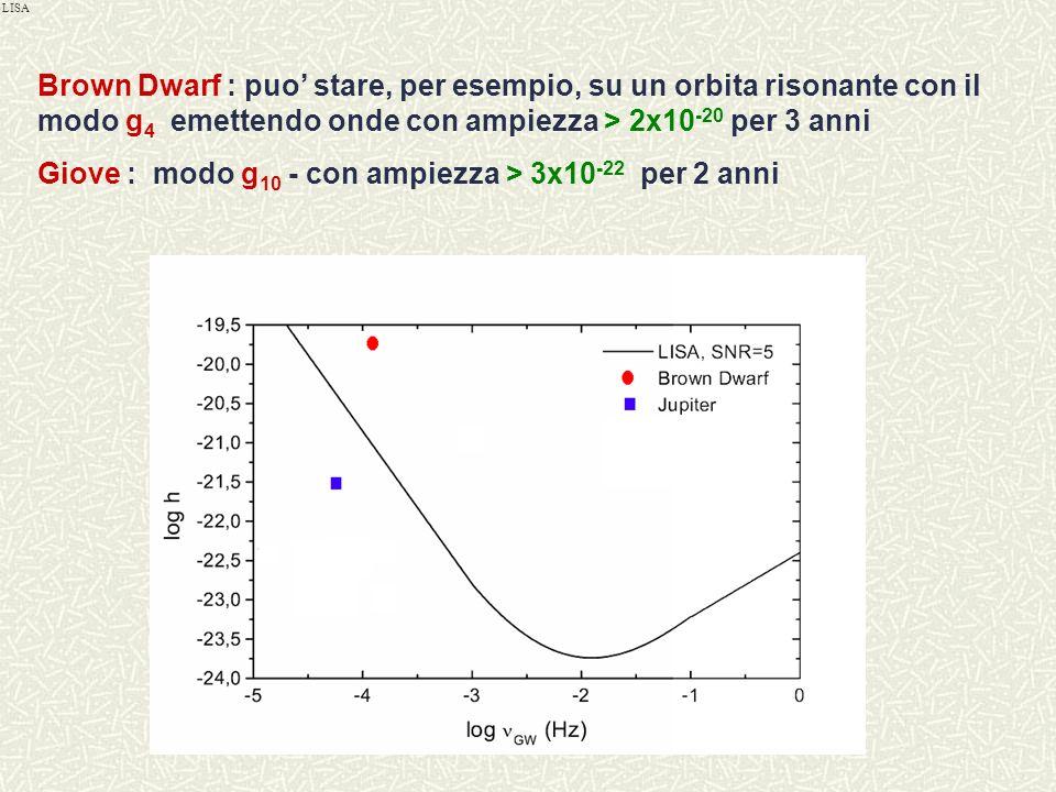 Giove : modo g10 - con ampiezza > 3x10-22 per 2 anni