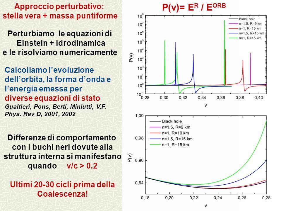 P(v)= ER / EORB Approccio perturbativo: stella vera + massa puntiforme