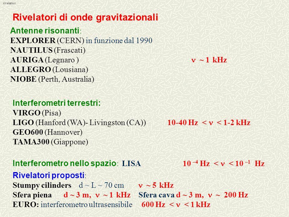 Rivelatori di onde gravitazionali