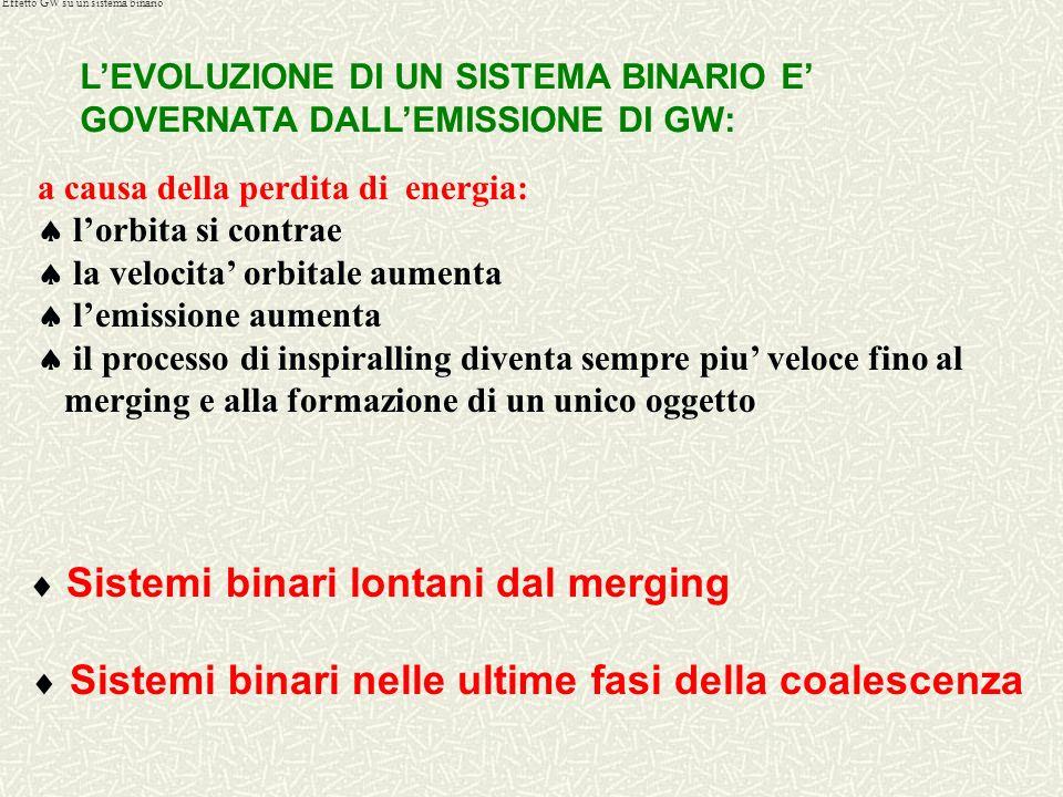 Effetto GW su un sistema binario