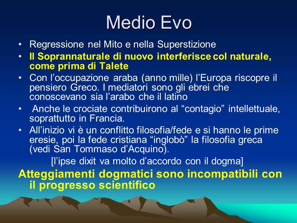 Medio Evo Regressione nel Mito e nella Superstizione. Il Soprannaturale di nuovo interferisce col naturale, come prima di Talete.