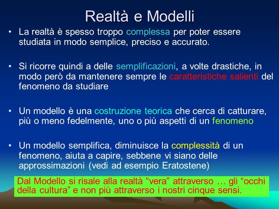 Realtà e Modelli La realtà è spesso troppo complessa per poter essere studiata in modo semplice, preciso e accurato.