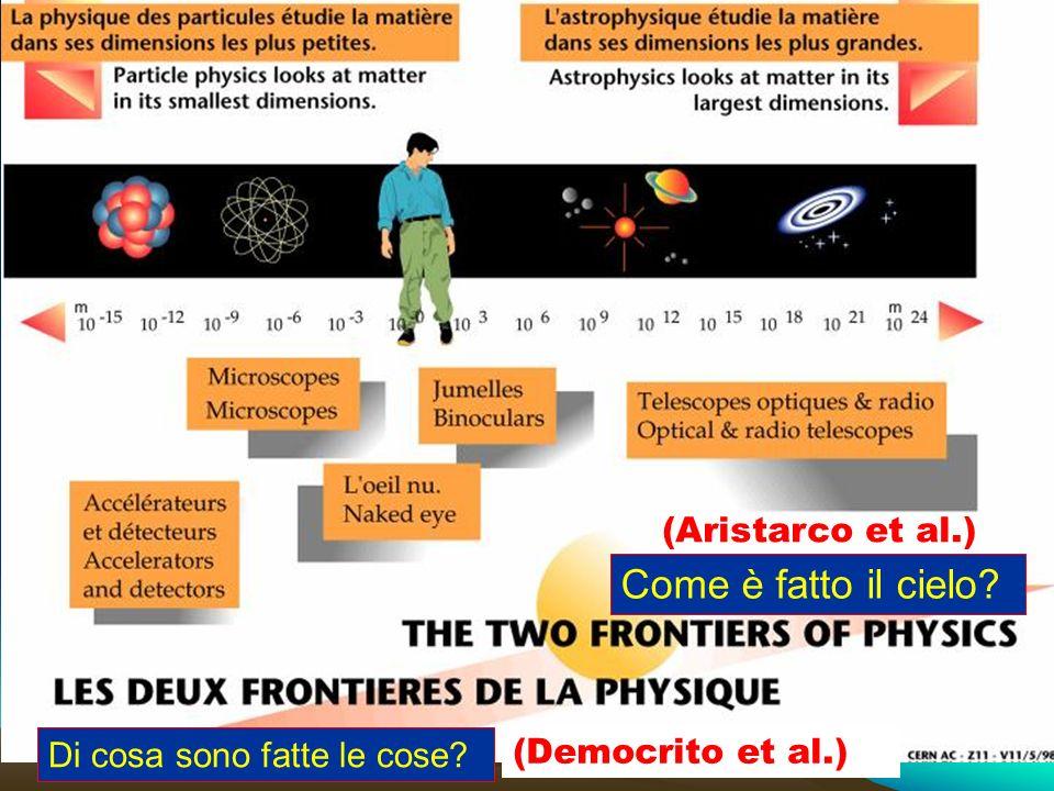 Come è fatto il cielo (Aristarco et al.) Di cosa sono fatte le cose