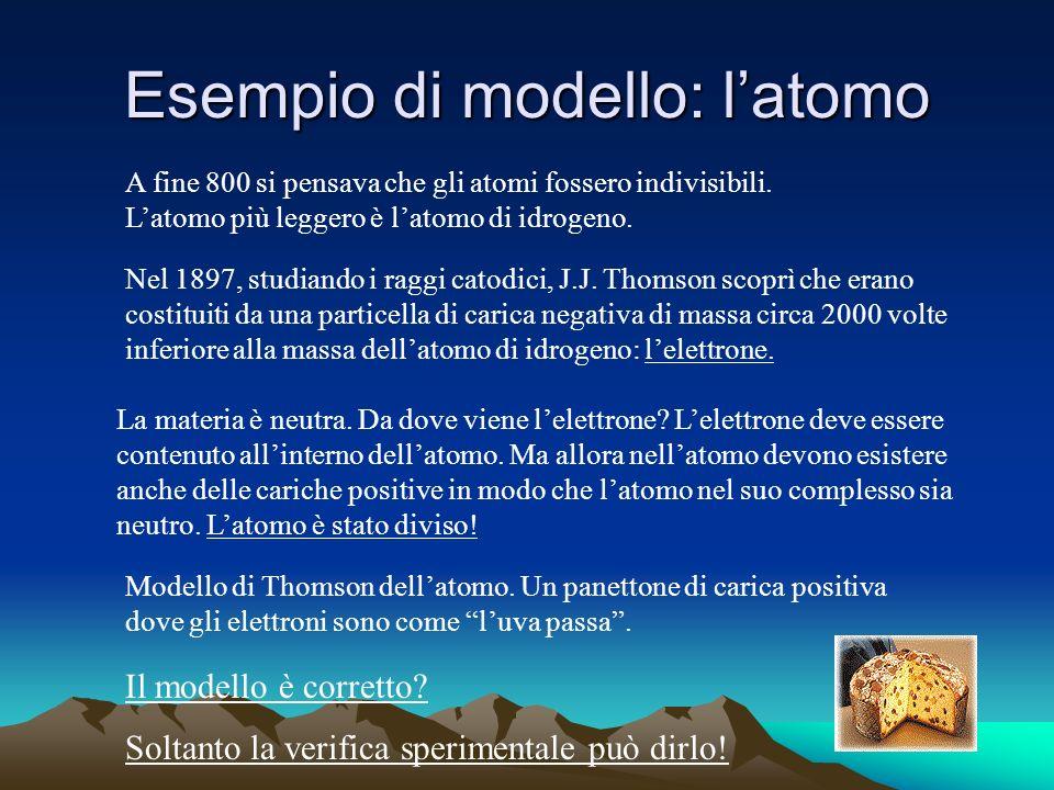 Esempio di modello: l'atomo