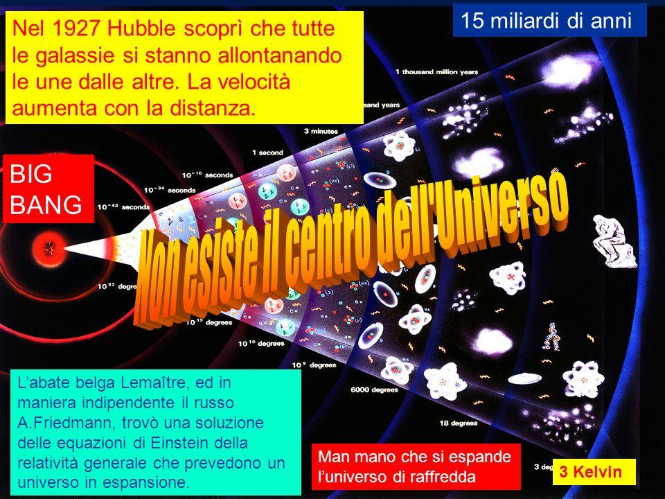 Non esiste il centro dell Universo