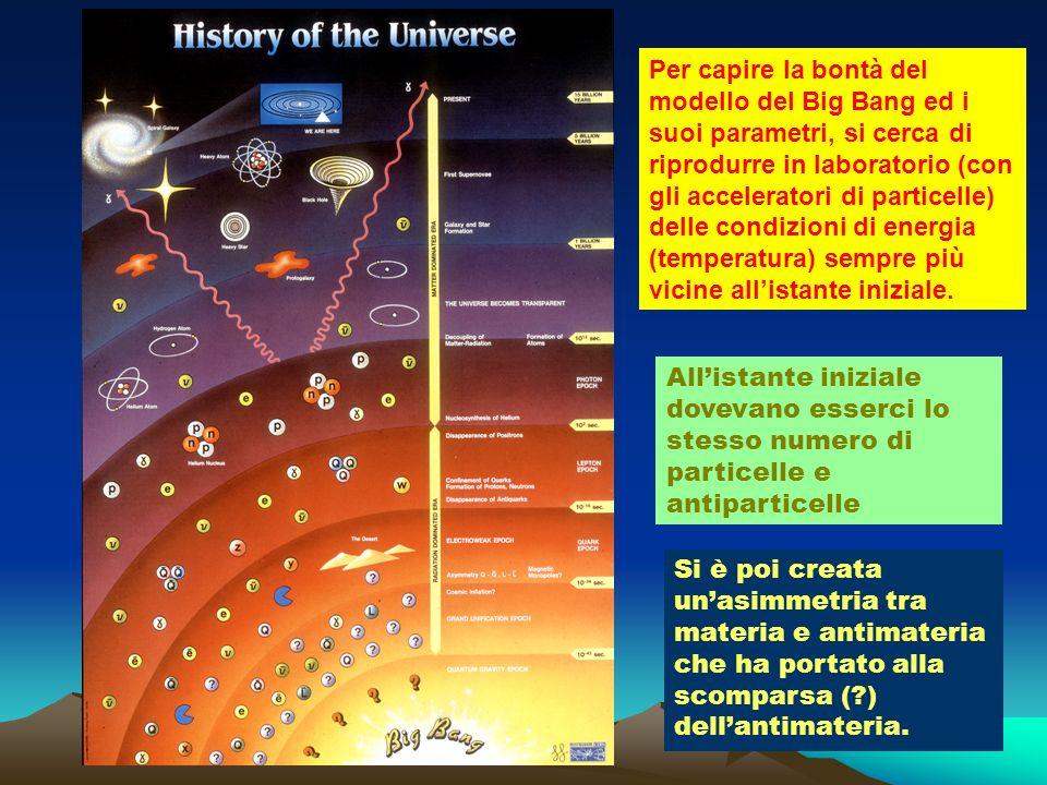 Per capire la bontà del modello del Big Bang ed i suoi parametri, si cerca di riprodurre in laboratorio (con gli acceleratori di particelle) delle condizioni di energia (temperatura) sempre più vicine all'istante iniziale.