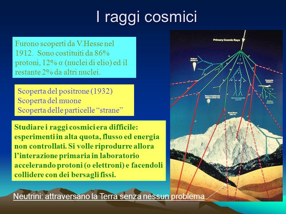 I raggi cosmici Furono scoperti da V.Hesse nel 1912. Sono costituiti da 86% protoni, 12% α (nuclei di elio) ed il restante 2% da altri nuclei.