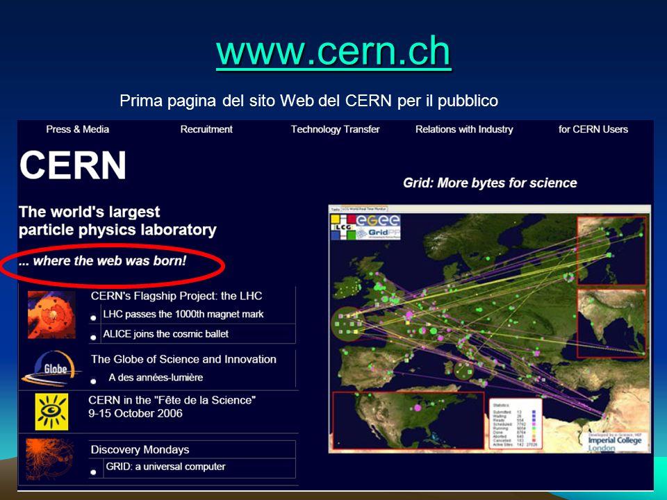 www.cern.ch Prima pagina del sito Web del CERN per il pubblico
