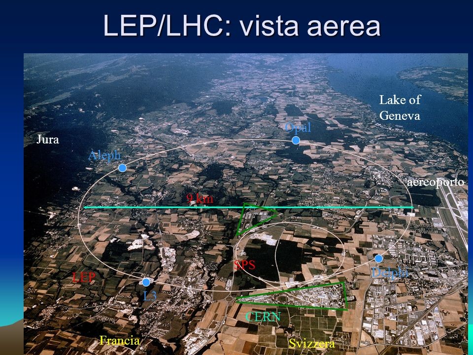 LEP/LHC: vista aerea Lake of Geneva Opal Jura Aleph aereoporto 9 km