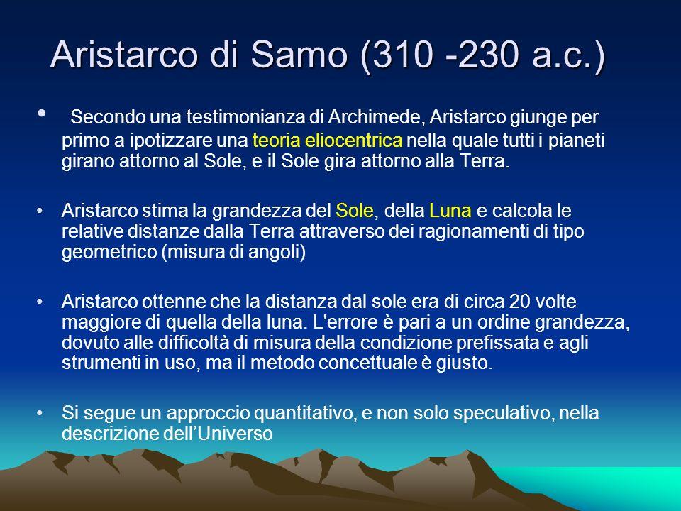 Aristarco di Samo (310 -230 a.c.)