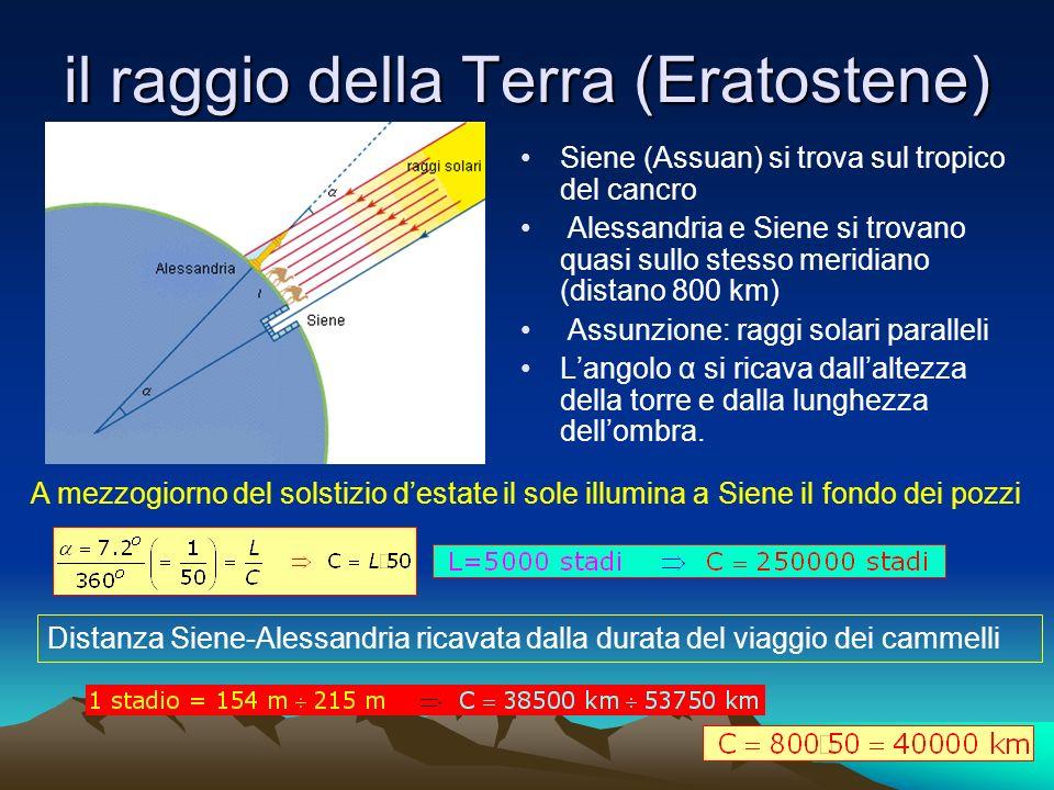 il raggio della Terra (Eratostene)