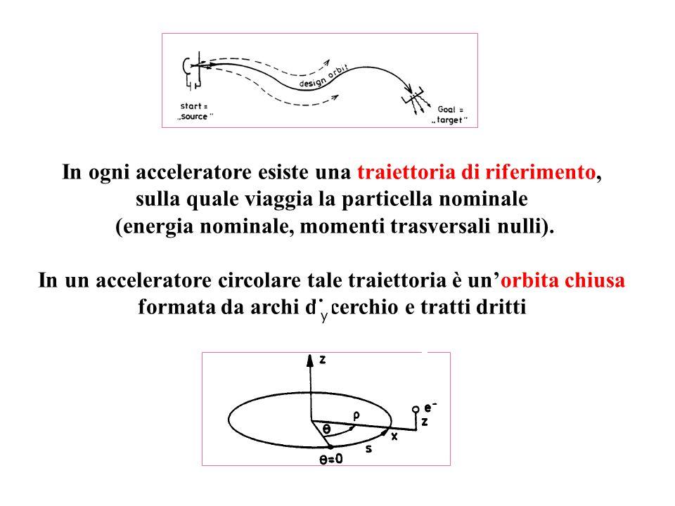 In ogni acceleratore esiste una traiettoria di riferimento,