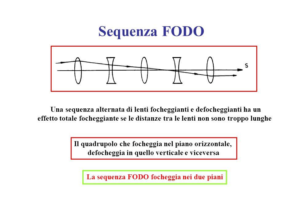 Sequenza FODO Una sequenza alternata di lenti focheggianti e defocheggianti ha un.