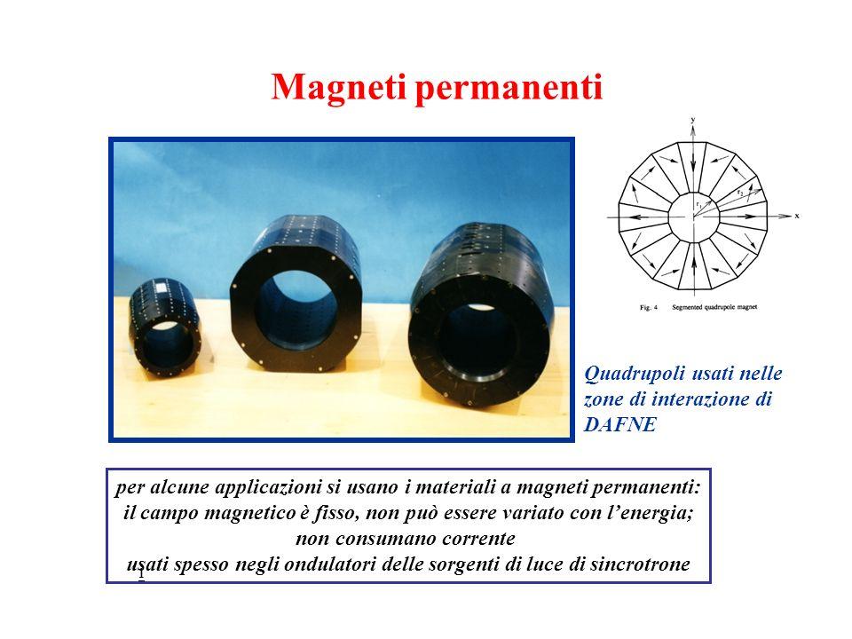 Magneti permanenti Quadrupoli usati nelle zone di interazione di DAFNE