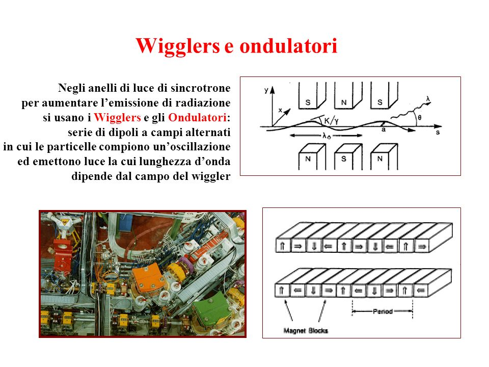 Wigglers e ondulatori Negli anelli di luce di sincrotrone