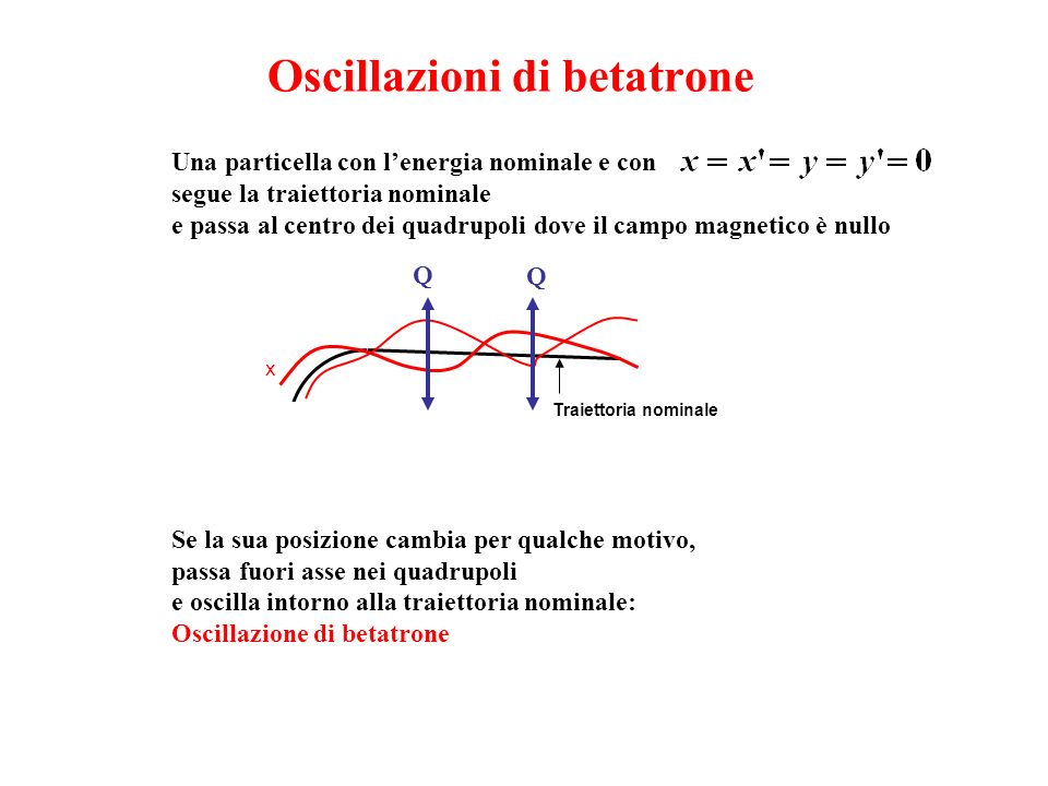 Oscillazioni di betatrone