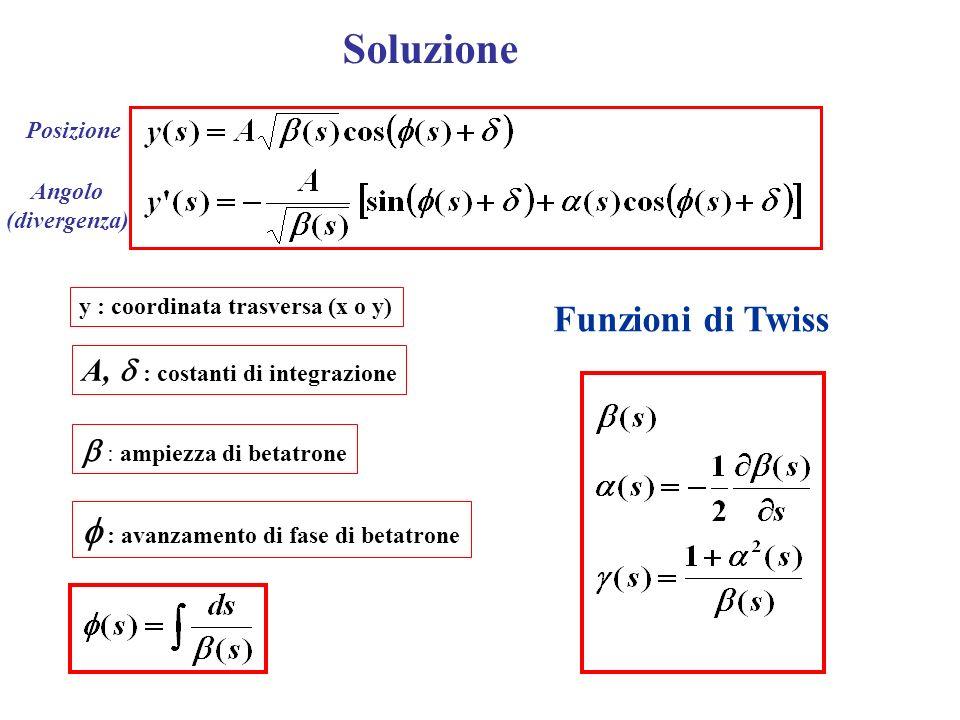 A, d : costanti di integrazione f : avanzamento di fase di betatrone