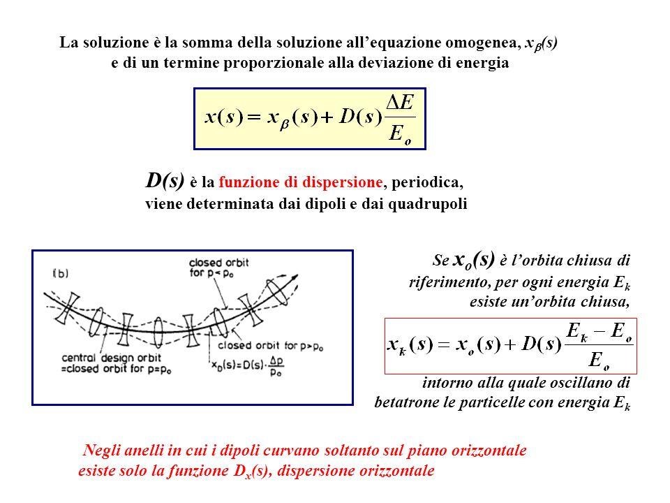 D(s) è la funzione di dispersione, periodica,