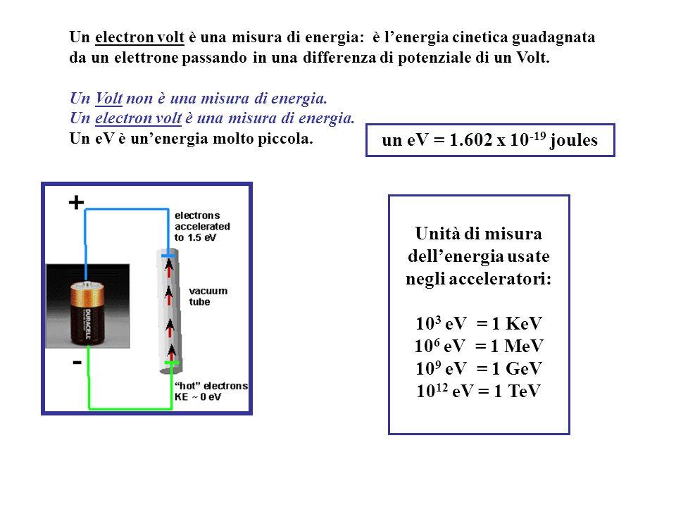 Unità di misura dell'energia usate negli acceleratori: