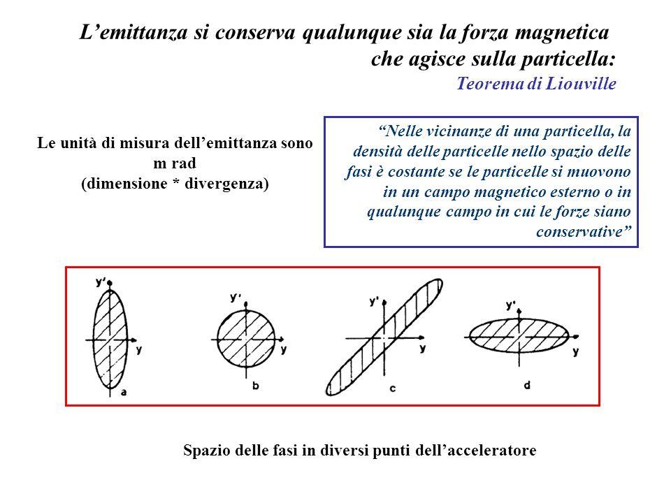 Le unità di misura dell'emittanza sono (dimensione * divergenza)
